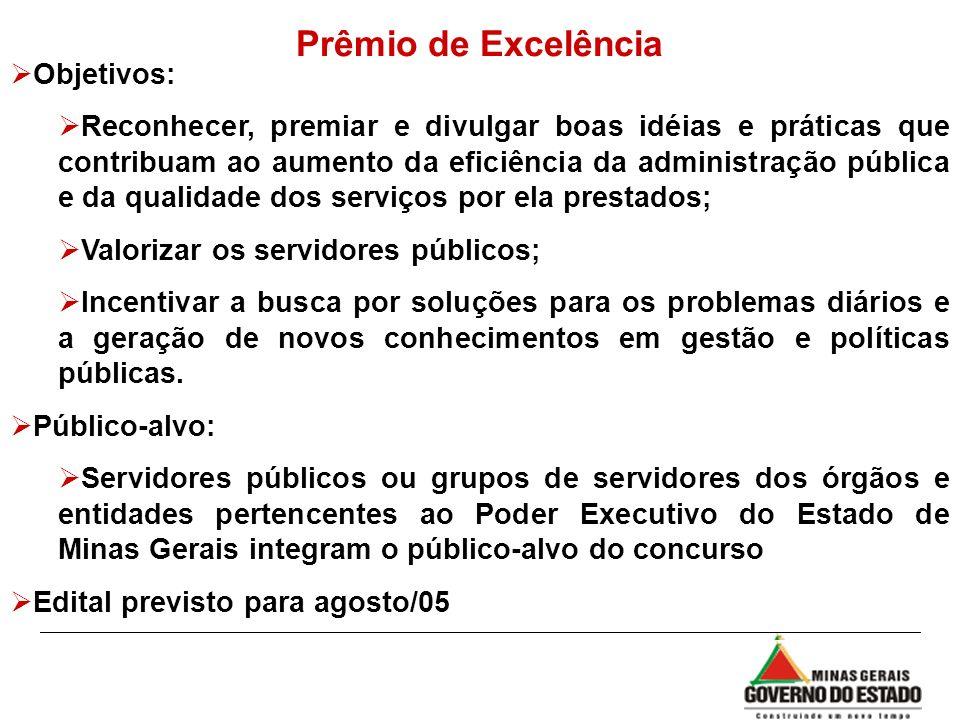 Prêmio de Excelência Objetivos: Reconhecer, premiar e divulgar boas idéias e práticas que contribuam ao aumento da eficiência da administração pública