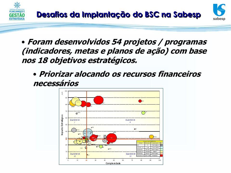 Desafios da Implantação do BSC na Sabesp Foram desenvolvidos 54 projetos / programas (indicadores, metas e planos de ação) com base nos 18 objetivos e