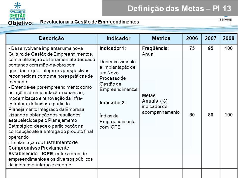 DescriçãoIndicadorMétrica200620072008 - Desenvolver e implantar uma nova Cultura de Gestão de Empreendimentos, com a utilização de ferramental adequad
