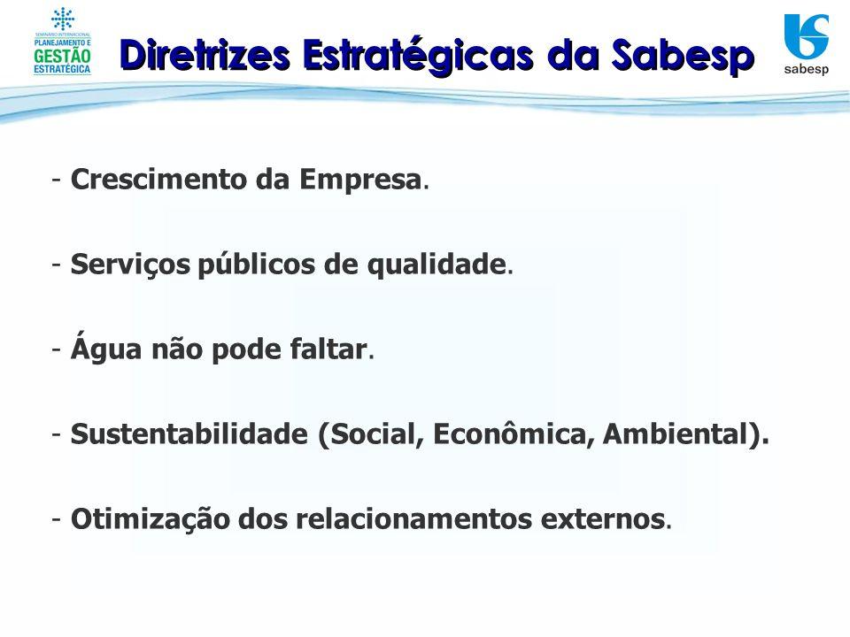 Diretrizes Estratégicas da Sabesp - Crescimento da Empresa. - Serviços públicos de qualidade. - Água não pode faltar. - Sustentabilidade (Social, Econ