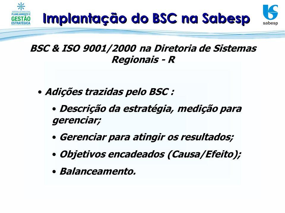 Implantação do BSC na Sabesp BSC & ISO 9001/2000 na Diretoria de Sistemas Regionais - R BSC é harmônico com a ISO 9001/2000 implantada nos 329 municípios da Diretoria de Sistemas Regionais