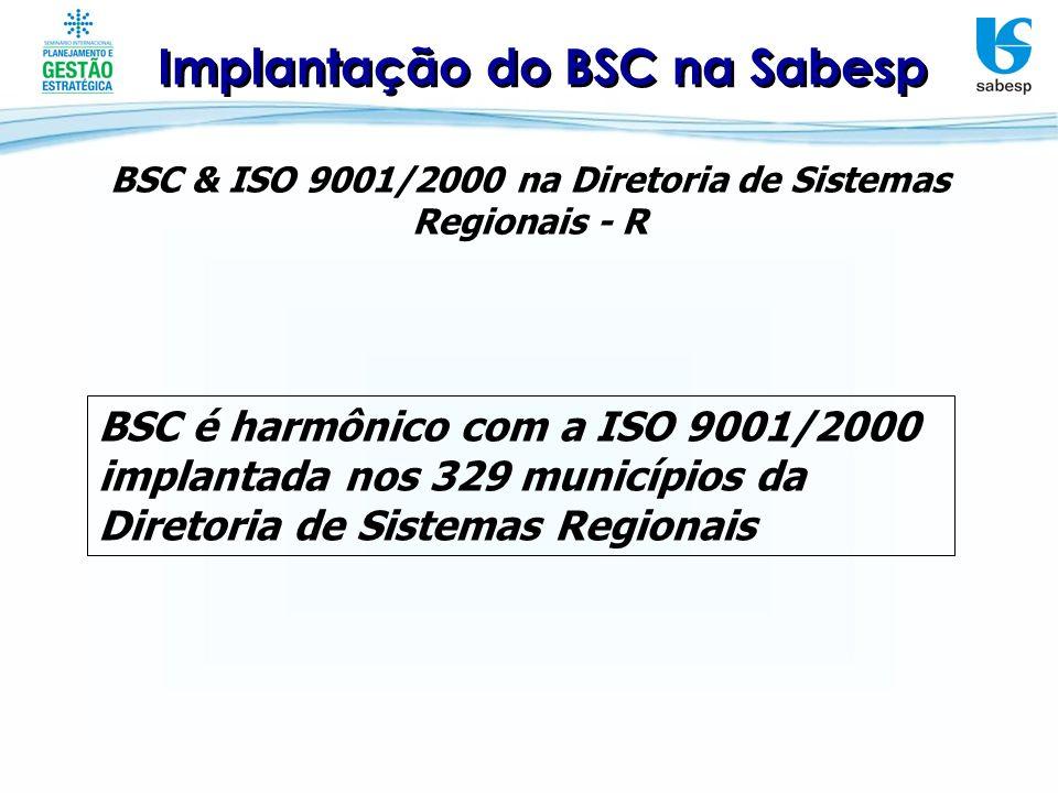 Implantação do BSC na Sabesp BSC & ISO 9001/2000 na Diretoria de Sistemas Regionais - R BSC é harmônico com a ISO 9001/2000 implantada nos 329 municíp