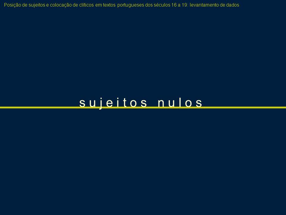 s u j e i t o s n u l o s Posição de sujeitos e colocação de clíticos em textos portugueses dos séculos 16 a 19: levantamento de dados