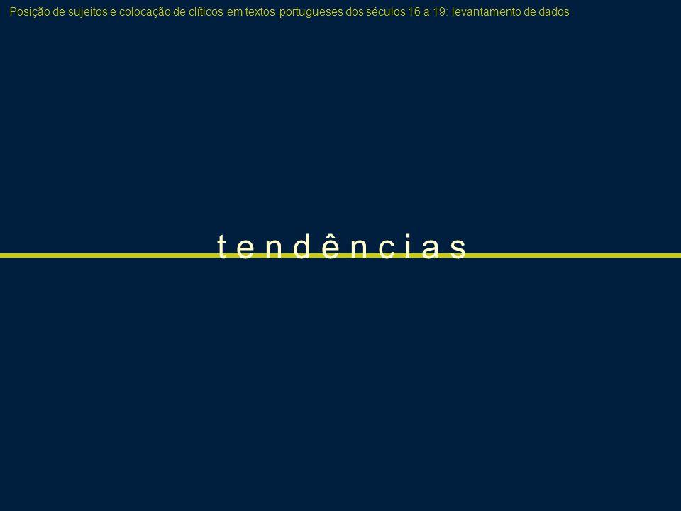 t e n d ê n c i a s Posição de sujeitos e colocação de clíticos em textos portugueses dos séculos 16 a 19: levantamento de dados