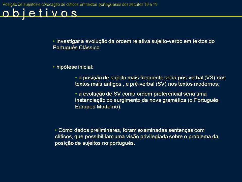 Posição de sujeitos e colocação de clíticos em textos portugueses dos séculos 16 a 19: levantamento de dados r e s u m o d o l e v a n t a m e n t o ordem que desaparece: XclVS ordens que declinam: SclV, XclV, VclS ordens que aumentam: SVcl, XVcl ordem que surge: XSVcl I.