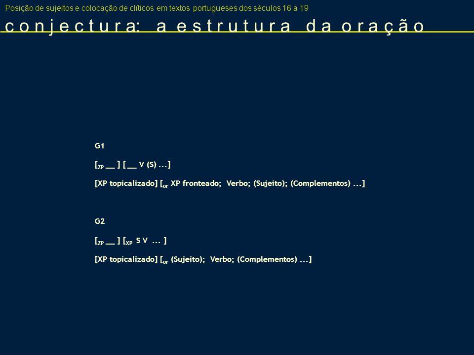 c o n j e c t u r a: a e s t r u t u r a d a o r a ç ã o Posição de sujeitos e colocação de clíticos em textos portugueses dos séculos 16 a 19 G1 [ ZP