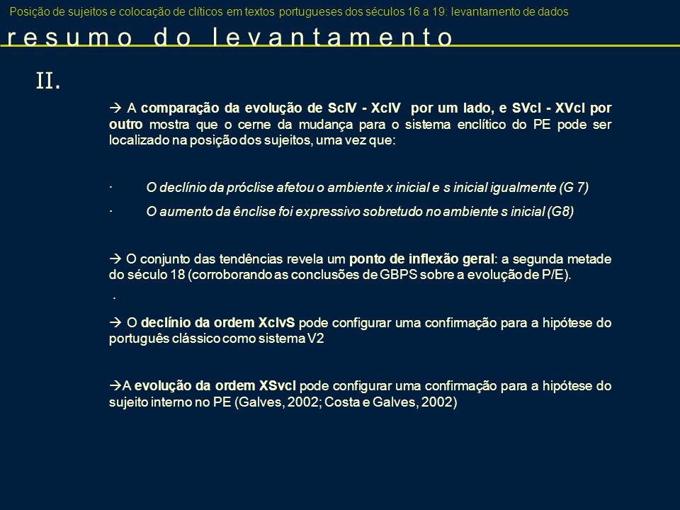 r e s u m o d o l e v a n t a m e n t o Posição de sujeitos e colocação de clíticos em textos portugueses dos séculos 16 a 19: levantamento de dados A