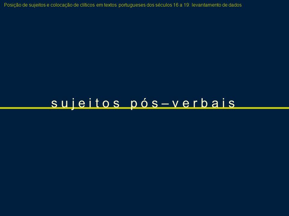 comparando SclV e nulos Posição de sujeitos e colocação de clíticos em textos portugueses dos séculos 16 a 19: levantamento de dados