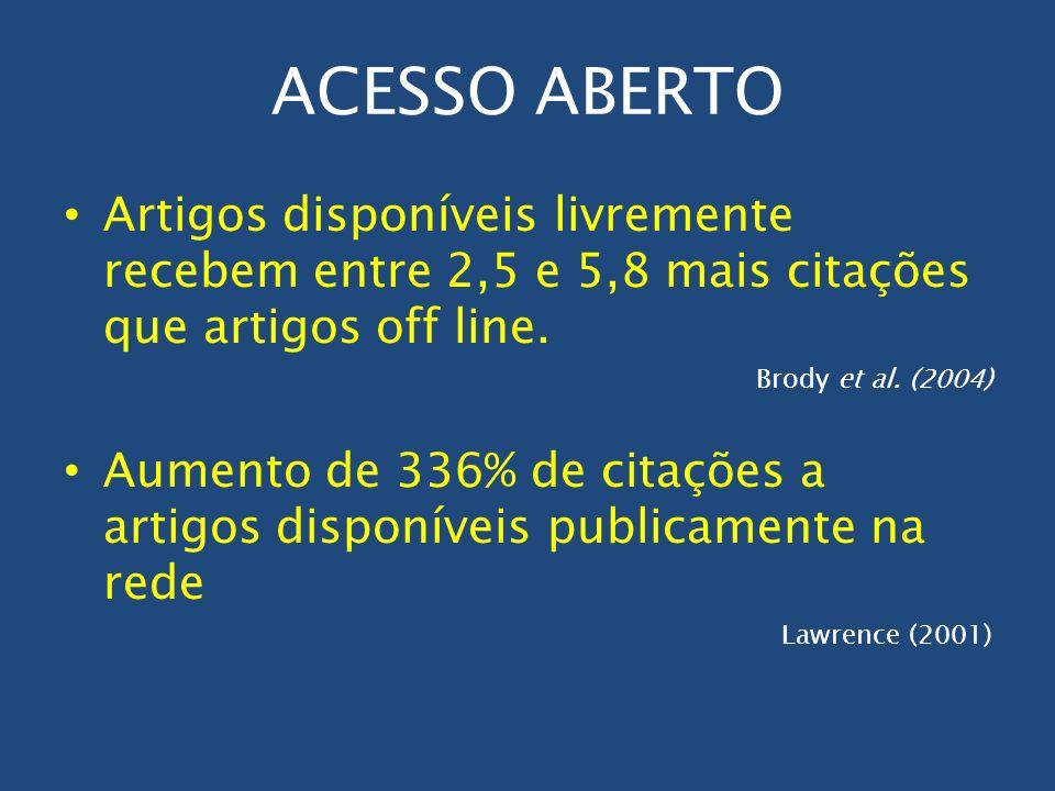 ACESSO ABERTO Artigos disponíveis livremente recebem entre 2,5 e 5,8 mais citações que artigos off line. Brody et al. (2004) Aumento de 336% de citaçõ