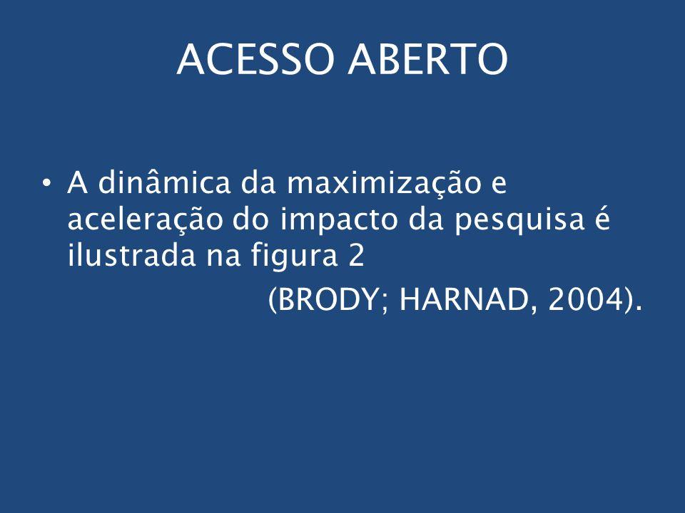 ACESSO ABERTO A dinâmica da maximização e aceleração do impacto da pesquisa é ilustrada na figura 2 (BRODY; HARNAD, 2004).