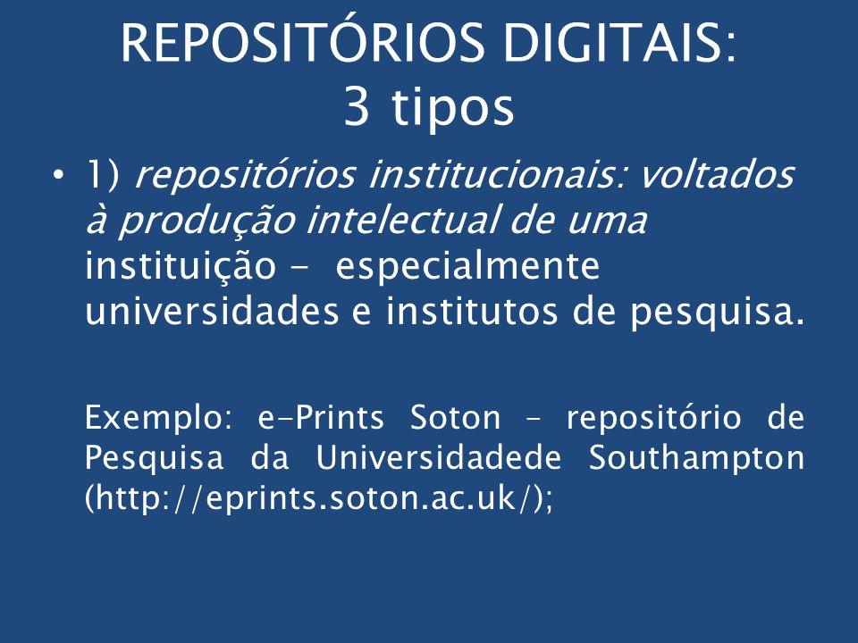 REPOSITÓRIOS DIGITAIS: 3 tipos 1) repositórios institucionais: voltados à produção intelectual de uma instituição - especialmente universidades e inst
