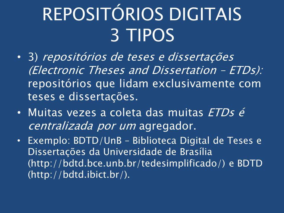 REPOSITÓRIOS DIGITAIS 3 TIPOS 3) repositórios de teses e dissertações (Electronic Theses and Dissertation – ETDs): repositórios que lidam exclusivamen