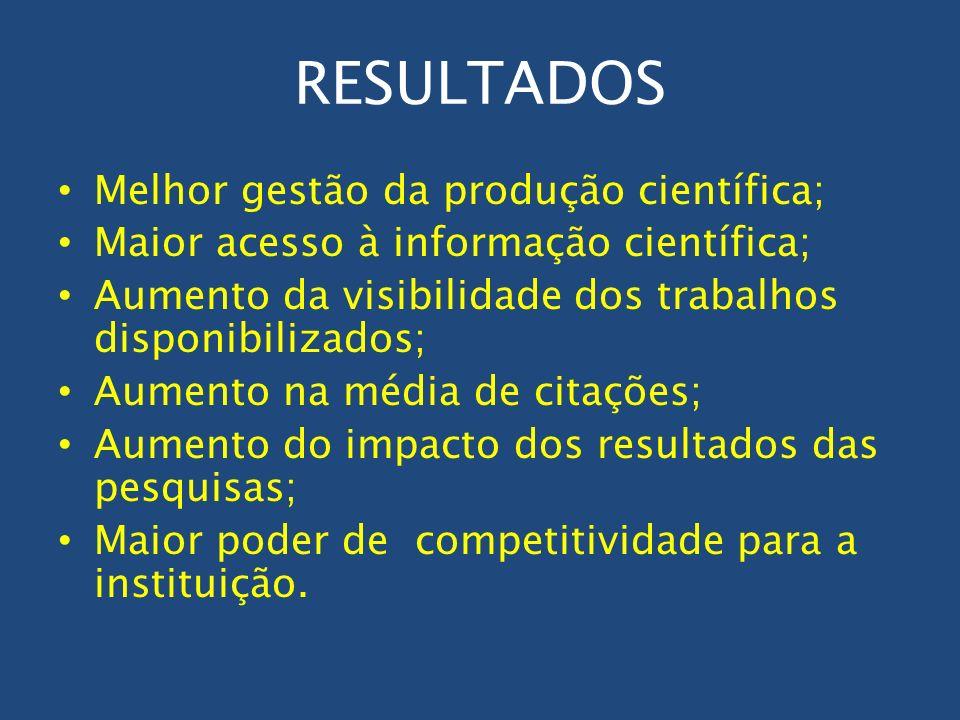 RESULTADOS Melhor gestão da produção científica; Maior acesso à informação científica; Aumento da visibilidade dos trabalhos disponibilizados; Aumento