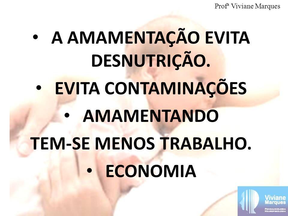 A AMAMENTAÇÃO EVITA DESNUTRIÇÃO. EVITA CONTAMINAÇÕES AMAMENTANDO TEM-SE MENOS TRABALHO. ECONOMIA Profª Viviane Marques