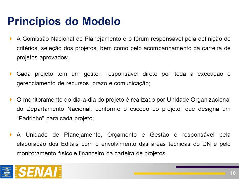 10 Princípios do Modelo A Comissão Nacional de Planejamento é o fórum responsável pela definição de critérios, seleção dos projetos, bem como pelo aco