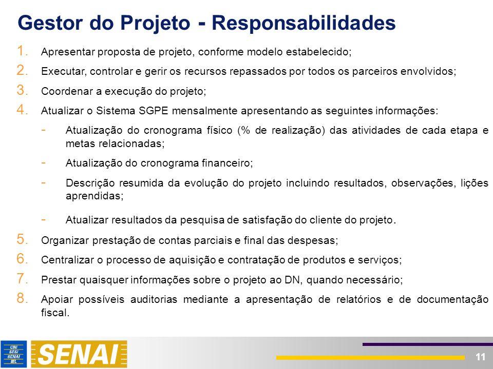11 Gestor do Projeto - Responsabilidades 1. Apresentar proposta de projeto, conforme modelo estabelecido; 2. Executar, controlar e gerir os recursos r