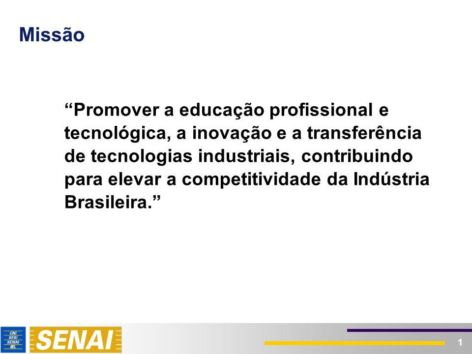 1 Promover a educação profissional e tecnológica, a inovação e a transferência de tecnologias industriais, contribuindo para elevar a competitividade