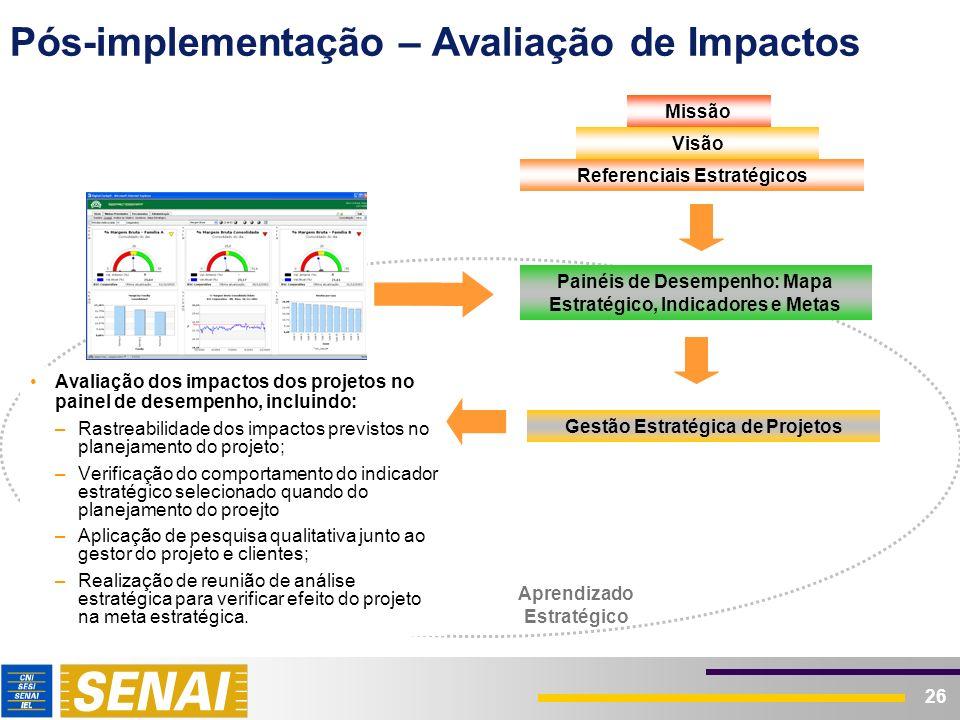 26 Pós-implementação – Avaliação de Impactos Avaliação dos impactos dos projetos no painel de desempenho, incluindo: –Rastreabilidade dos impactos pre