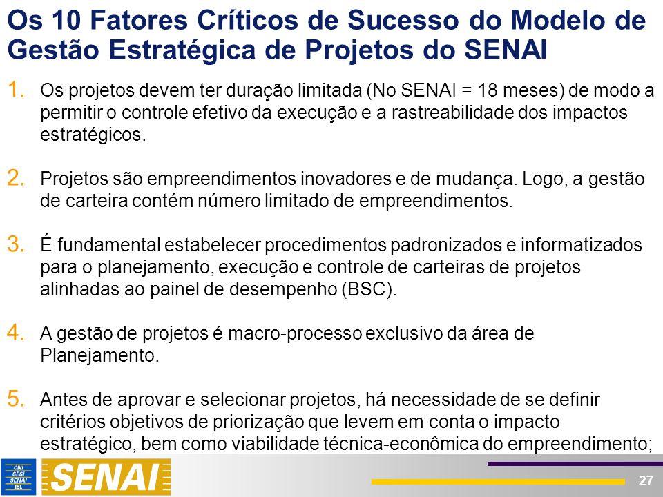 27 Os 10 Fatores Críticos de Sucesso do Modelo de Gestão Estratégica de Projetos do SENAI 1. Os projetos devem ter duração limitada (No SENAI = 18 mes