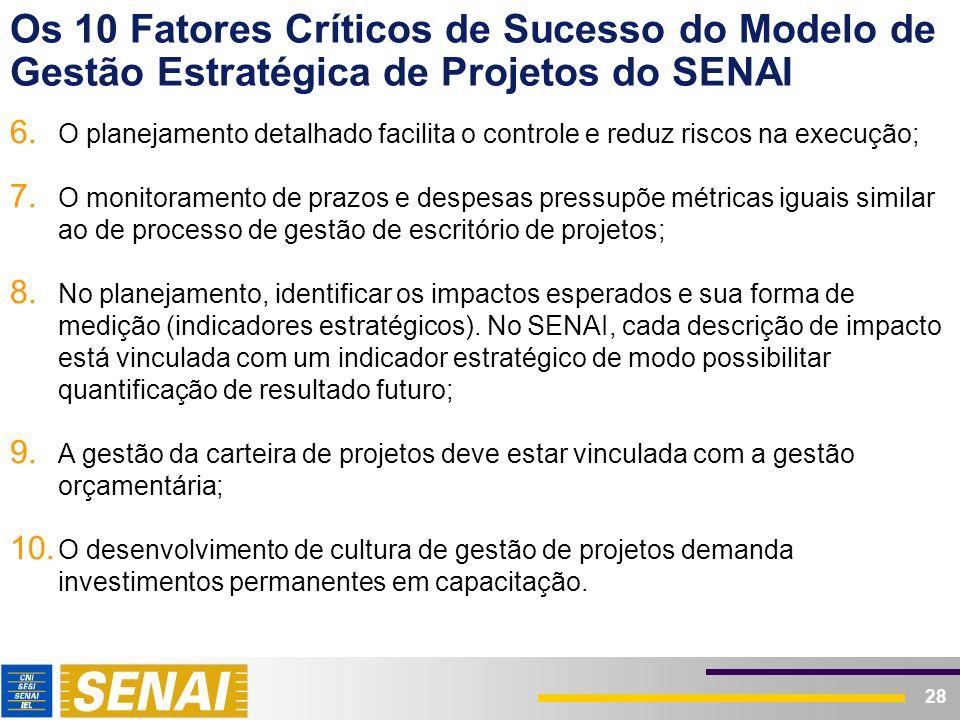 28 Os 10 Fatores Críticos de Sucesso do Modelo de Gestão Estratégica de Projetos do SENAI 6. O planejamento detalhado facilita o controle e reduz risc