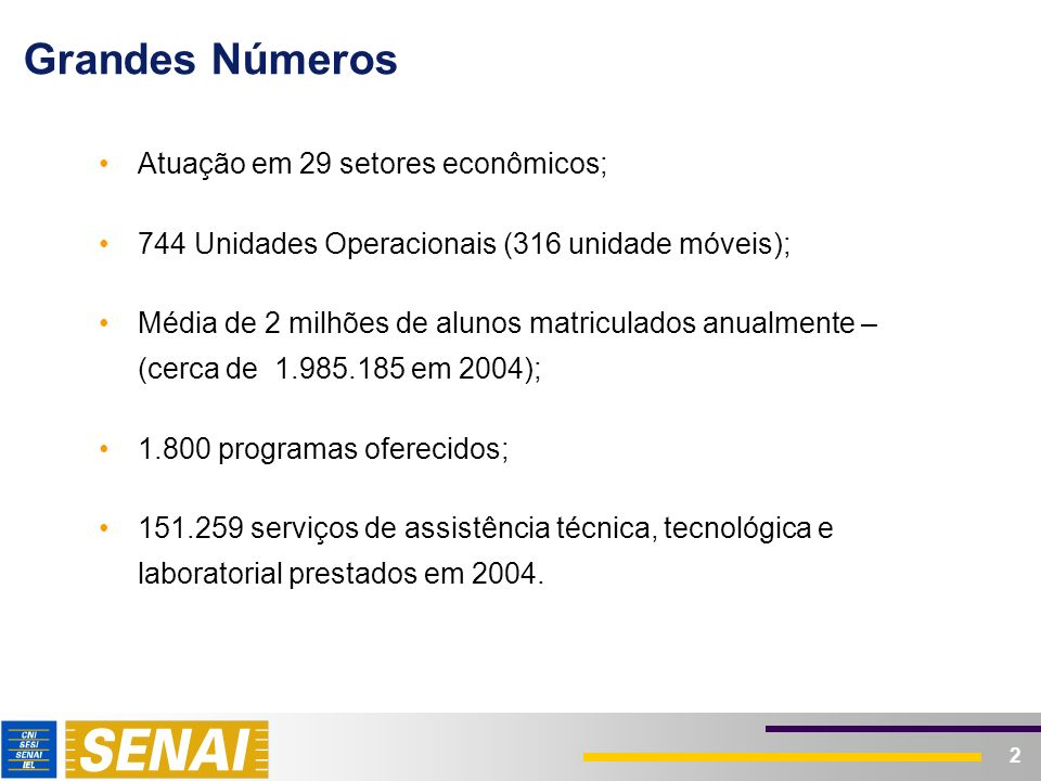 2 Atuação em 29 setores econômicos; 744 Unidades Operacionais (316 unidade móveis); Média de 2 milhões de alunos matriculados anualmente – (cerca de 1