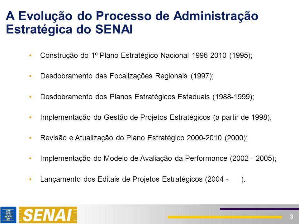 3 Construção do 1º Plano Estratégico Nacional 1996-2010 (1995); Desdobramento das Focalizações Regionais (1997); Desdobramento dos Planos Estratégicos