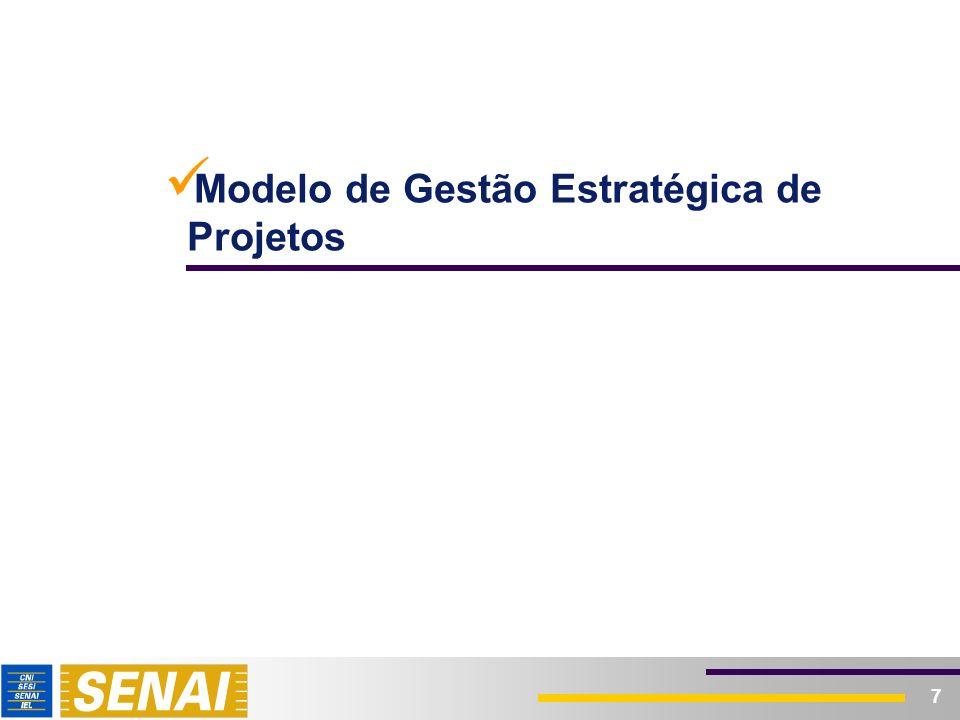28 Os 10 Fatores Críticos de Sucesso do Modelo de Gestão Estratégica de Projetos do SENAI 6.