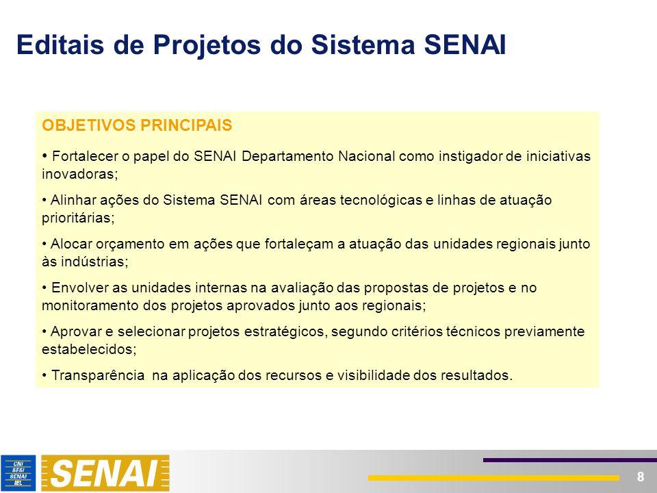 8 Editais de Projetos do Sistema SENAI OBJETIVOS PRINCIPAIS Fortalecer o papel do SENAI Departamento Nacional como instigador de iniciativas inovadora