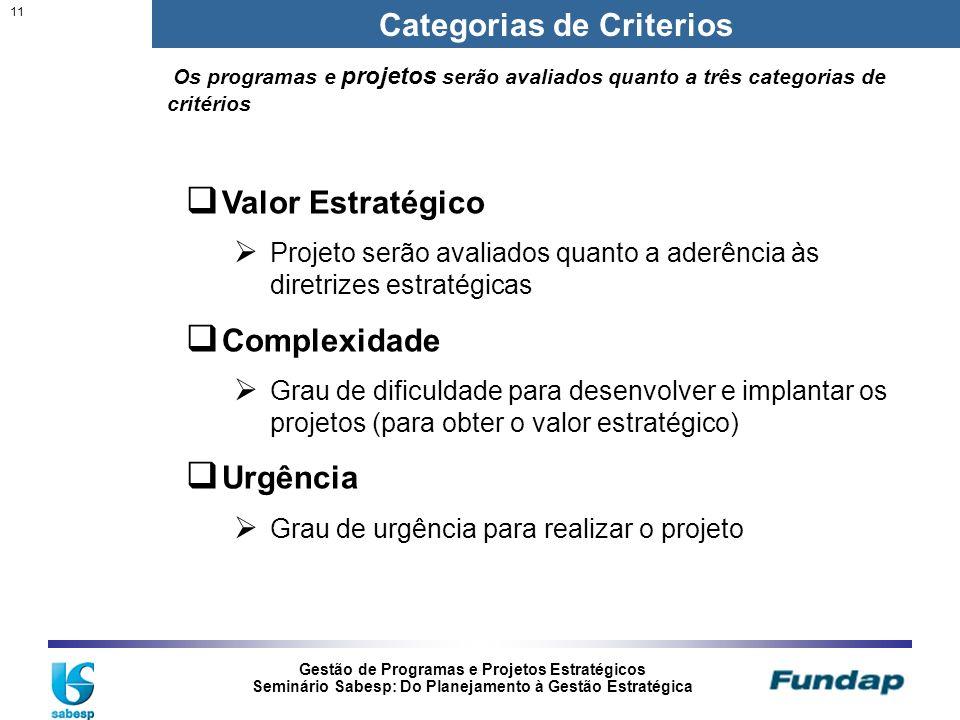 Gestão de Programas e Projetos Estratégicos Seminário Sabesp: Do Planejamento à Gestão Estratégica 11 Categorias de Criterios Os programas e projetos