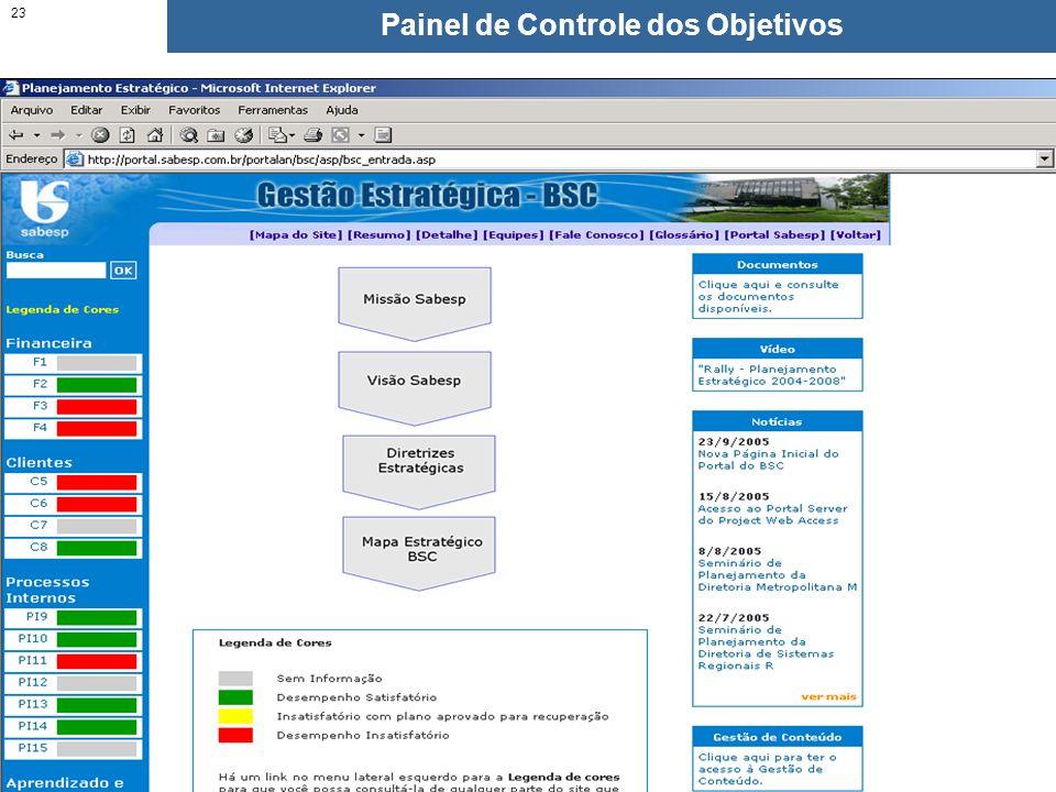 Gestão de Programas e Projetos Estratégicos Seminário Sabesp: Do Planejamento à Gestão Estratégica 23 C 5: C 5: Garantir qualidade e disponibilidade d