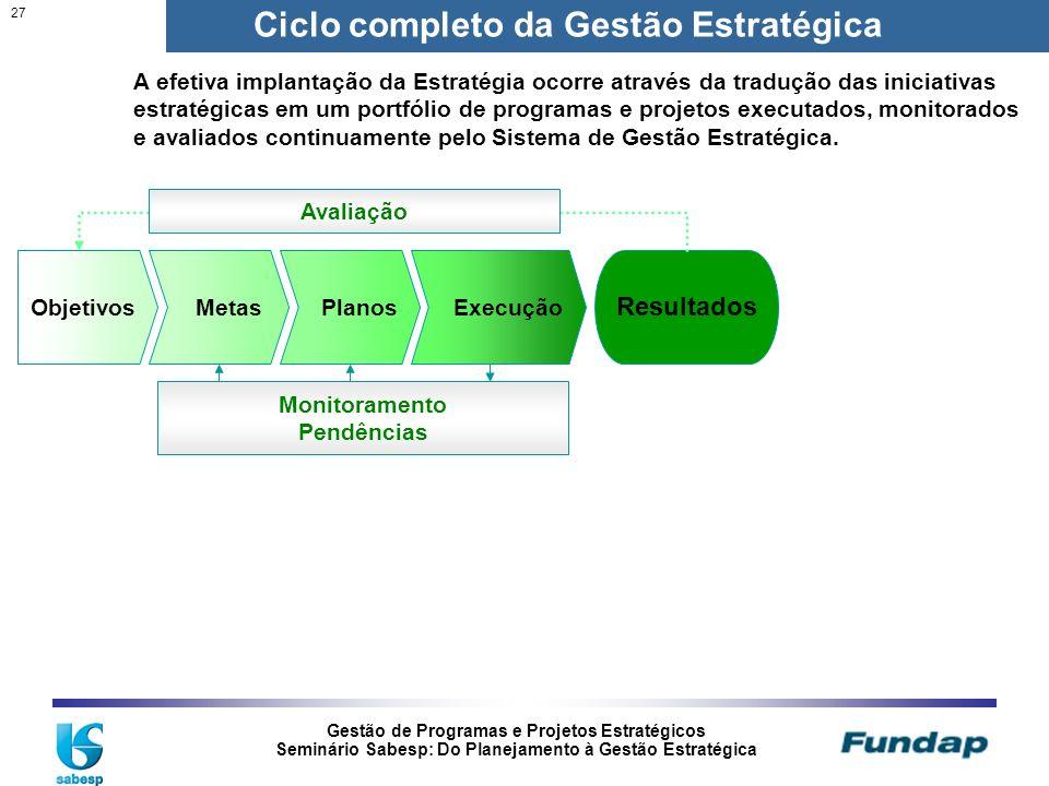 Gestão de Programas e Projetos Estratégicos Seminário Sabesp: Do Planejamento à Gestão Estratégica 27 Ciclo completo da Gestão Estratégica Objetivos M