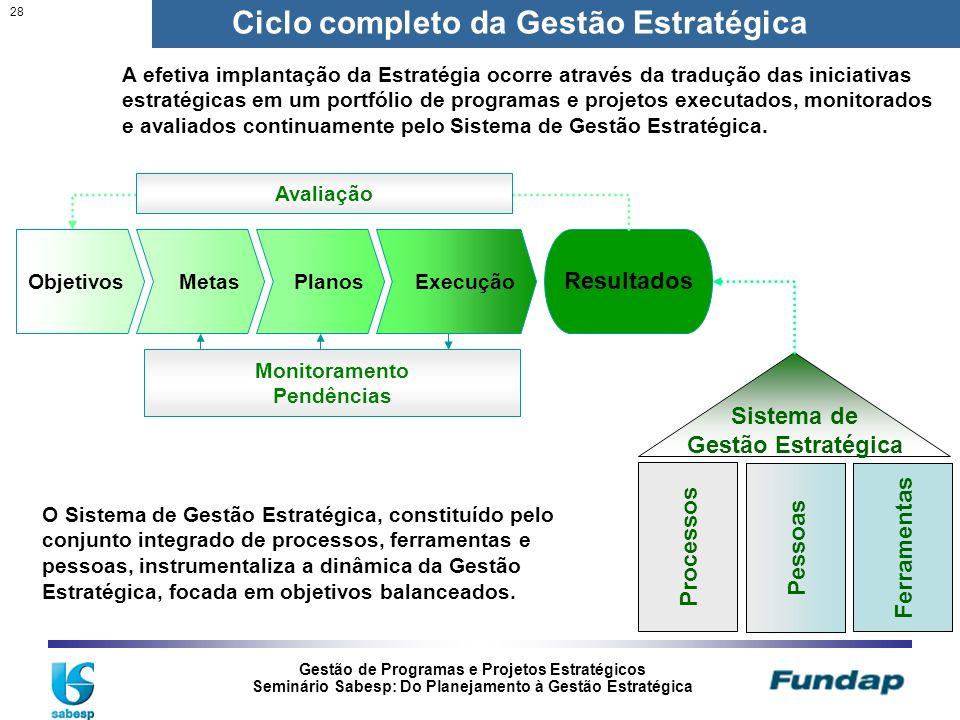 Gestão de Programas e Projetos Estratégicos Seminário Sabesp: Do Planejamento à Gestão Estratégica 28 Ciclo completo da Gestão Estratégica Processos P
