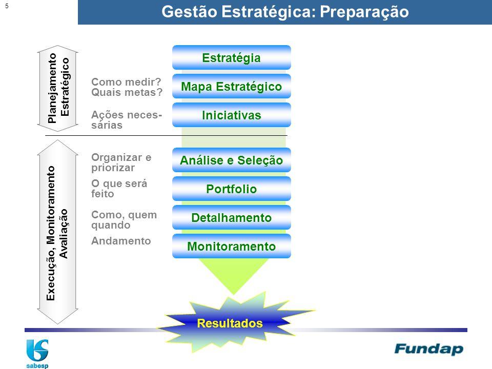 Gestão de Programas e Projetos Estratégicos Seminário Sabesp: Do Planejamento à Gestão Estratégica 5 Gestão Estratégica: Preparação Estratégia Mapa Es