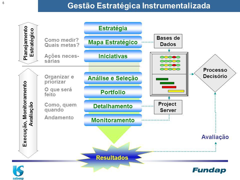 Gestão de Programas e Projetos Estratégicos Seminário Sabesp: Do Planejamento à Gestão Estratégica 6 Gestão Estratégica Instrumentalizada Estratégia M