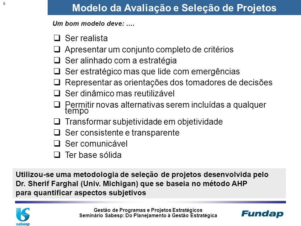 Gestão de Programas e Projetos Estratégicos Seminário Sabesp: Do Planejamento à Gestão Estratégica 9 Modelo da Avaliação e Seleção de Projetos Ser rea