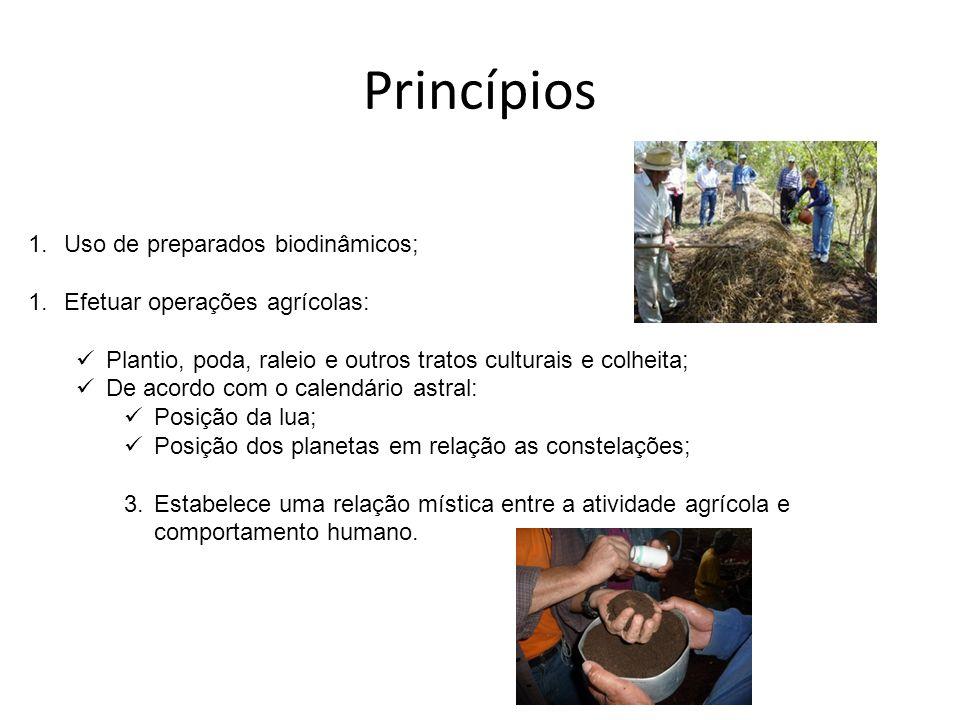Princípios 1.Uso de preparados biodinâmicos; 1.Efetuar operações agrícolas: Plantio, poda, raleio e outros tratos culturais e colheita; De acordo com