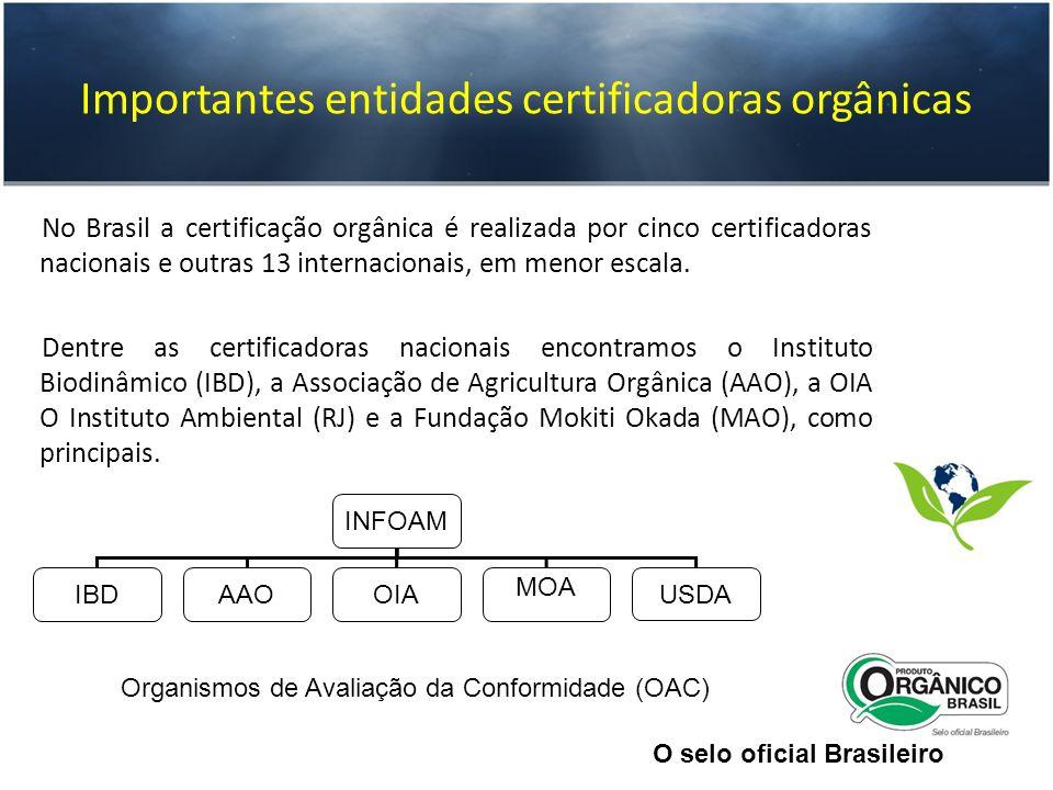 Importantes entidades certificadoras orgânicas No Brasil a certificação orgânica é realizada por cinco certificadoras nacionais e outras 13 internacio
