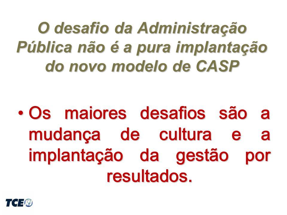 CASP Planejamento PPA/LOA Obrigações Dívidas/Provisões Bens Móveis/Imóveis /Intangíveis Orçamento Dívida Ativa Licitações e Contratos Almoxarifado ReceitaPessoal
