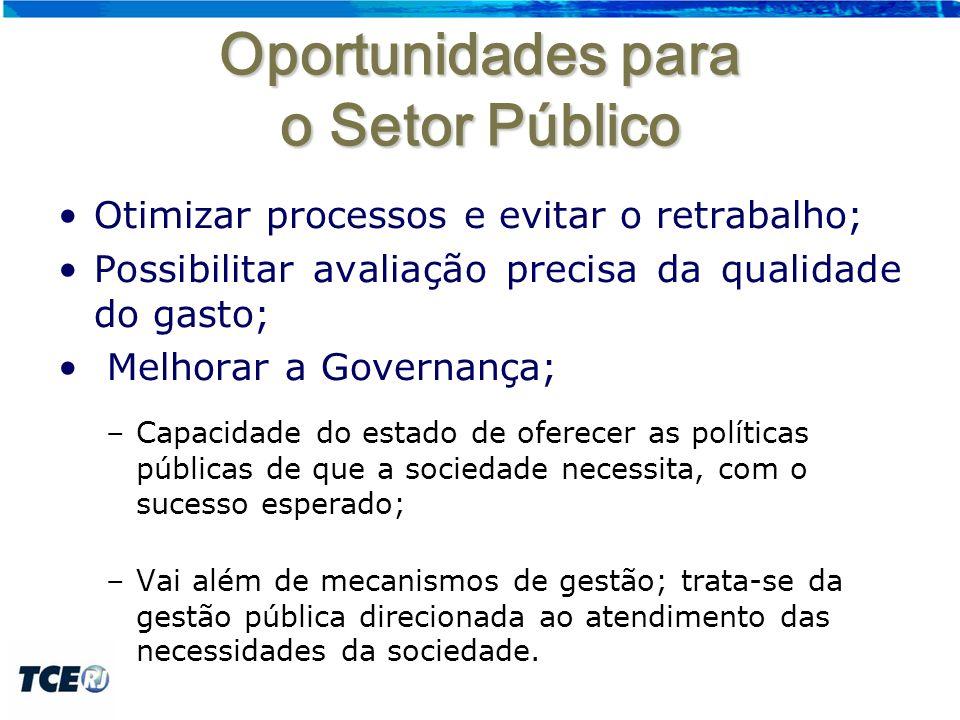 Objetivo Final Implementação integral dos Procedimentos Contábeis Patrimoniais estabelecidos no MCASP.