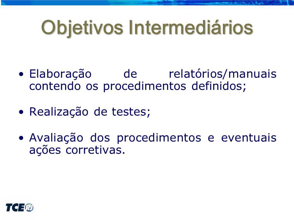 Modelo TCE-RJ Ofício Circular (Estado e Municípios); Planilhas e Orientações disponibilizadas por meio do site do TCE-RJ.