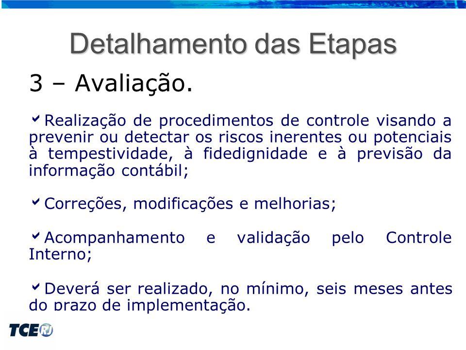 Detalhamento das Etapas 4 – Implementação.
