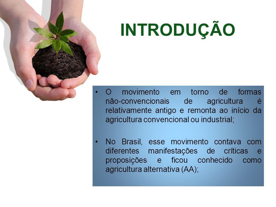 INTRODUÇÃO O movimento em torno de formas não-convencionais de agricultura é relativamente antigo e remonta ao início da agricultura convencional ou i