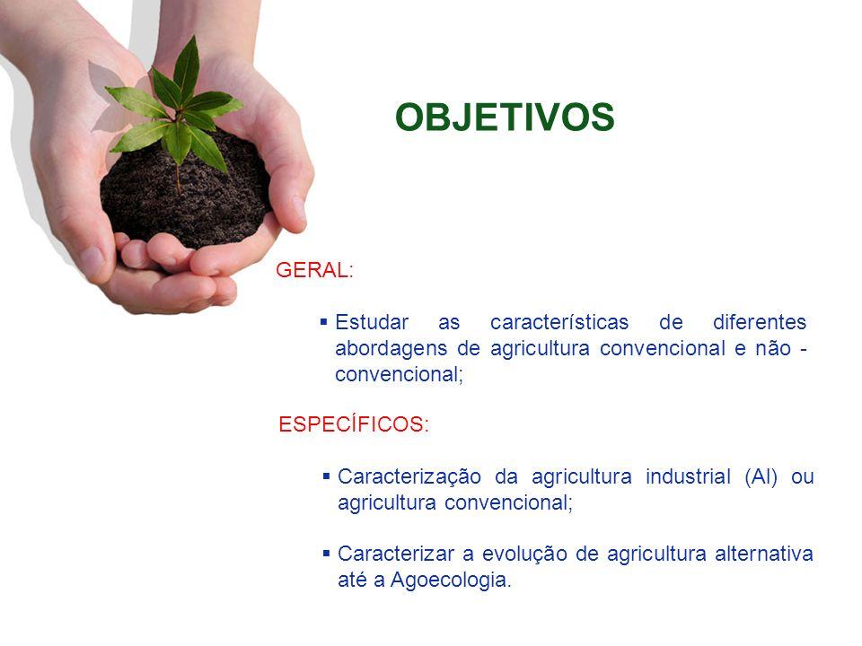 OBJETIVOS GERAL: Estudar as características de diferentes abordagens de agricultura convencional e não - convencional; ESPECÍFICOS: Caracterização da