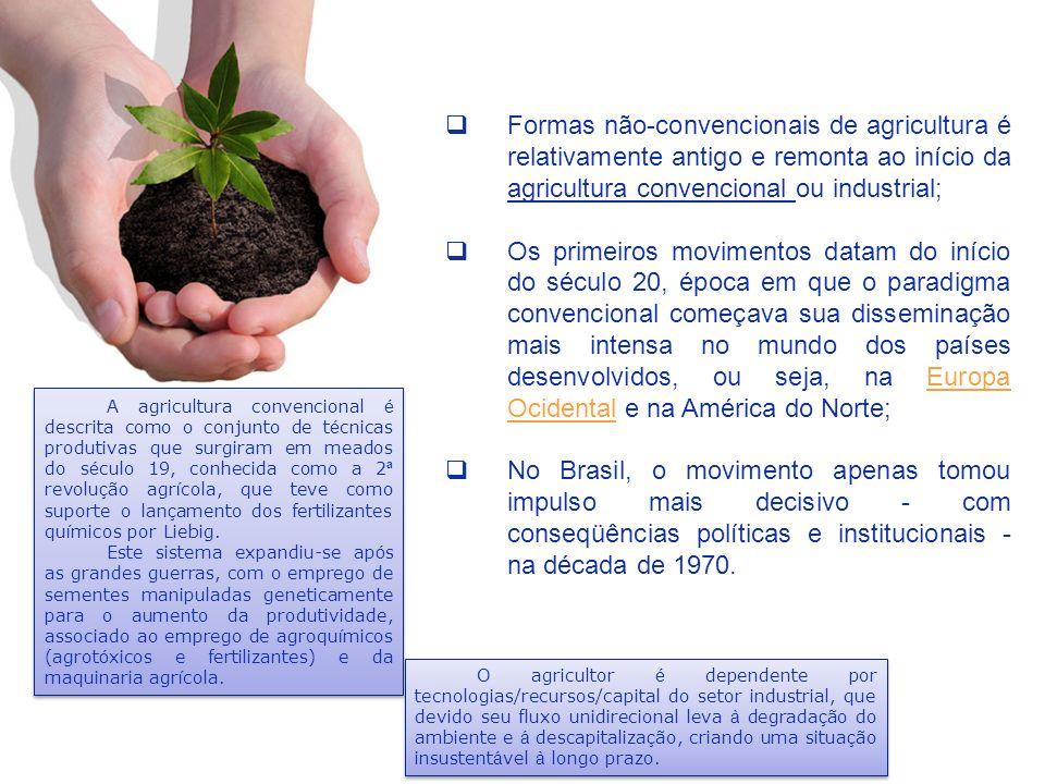 Formas não-convencionais de agricultura é relativamente antigo e remonta ao início da agricultura convencional ou industrial; Os primeiros movimentos