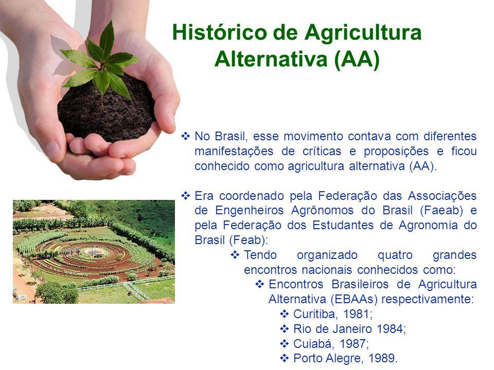 Histórico de Agricultura Alternativa (AA) No Brasil, esse movimento contava com diferentes manifestações de críticas e proposições e ficou conhecido c