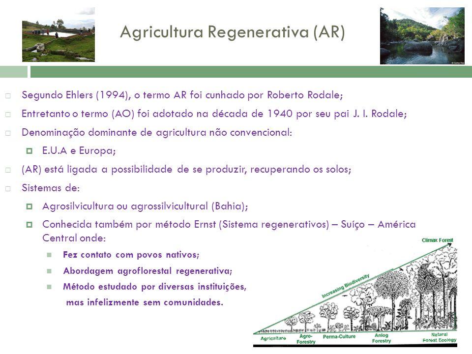 Agricultura Regenerativa (AR) Segundo Ehlers (1994), o termo AR foi cunhado por Roberto Rodale; Entretanto o termo (AO) foi adotado na década de 1940