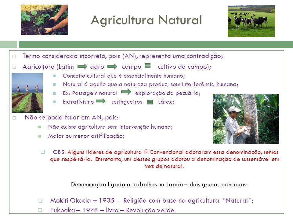 Agricultura Natural Termo considerado incorreto, pois (AN), representa uma contradição; Agricultura (Latim agro campo cultivo do campo); Conceito cult