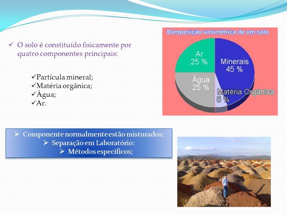 O solo é constituído fisicamente por quatro componentes principais: Componente normalmente estão misturados; Separação em Laboratório: Métodos específ