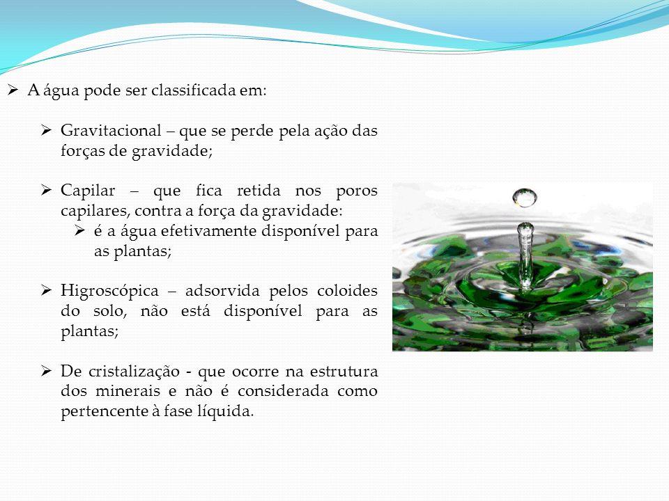 A água pode ser classificada em: Gravitacional – que se perde pela ação das forças de gravidade; Capilar – que fica retida nos poros capilares, contra