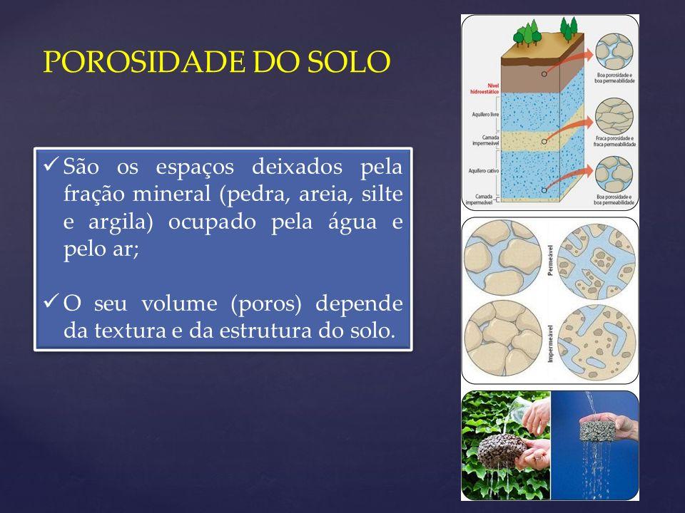 Solos argilosos: - têm mais poros, somando os grandes e pequenos; - mas precisam de cuidados: - em relação a circulação de ar; - água; - porque o número de macrósporos é pequeno - e o de micrósporo é grande.